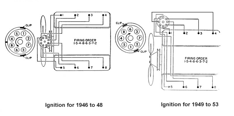 Encendido on 1956 ford f100 wiring diagram